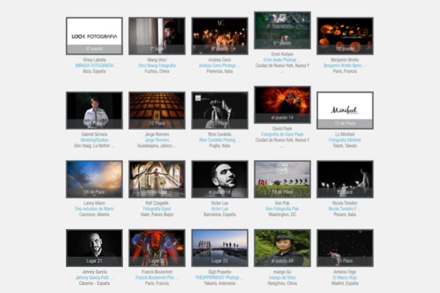 Top 100 de los mejores fotografos de boda del mundo, spain wedding photographers