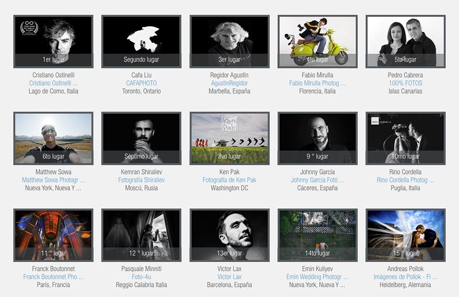 listado de los mejores fotógrafos de boda del mundo según la ISPWP, donde Johnny García ocupa el puesto número nueve
